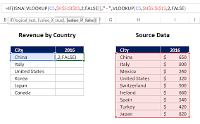 How To Use If Isna To Hide Vlookup Errors