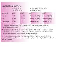 Exhaustive Normal Sugar Random Normal Sugar Count For Pregnant