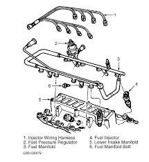 ford f150 4 2 v6 manual transmission is the firing order 1 4 2 5 3 thumb