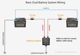 marine dual battery isolator wiring diagram wiring diagram boat battery bank wiring diagram s