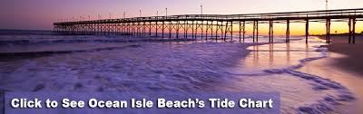 Yoga Ocean Isle Beach Nc Travel Guide
