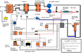 how to make your own plasma cutter 20 steps picture of another schematic to looksy at