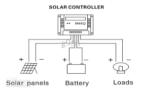 solar controller sun solar charge discharge controller 12v 24v wiring method the company`s production of solar charge controller