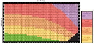 Heat Index Chart About Heat Stress Sper Scientific