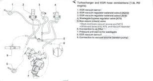 what causes excessive blowby in the pd tdi tdiclub forums here is the vacuum routing diagram for a pd engine this was pulled from a jetta golf manual but the beetle should be the same