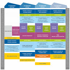 At A Glance Organizer Programme At A Glance 48th Meeting Of The European Brain