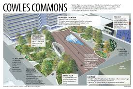 Cowles Commons Map And Key Features