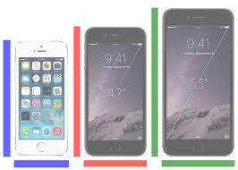 Iphone 5 Vs 6 Iphone 4 8gb