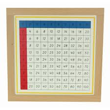 Multiplication Working Charts Tiles