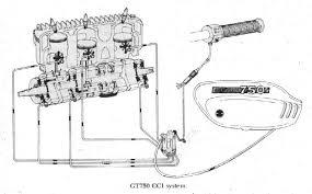 suzuki gt750 engine diagram suzuki wiring diagrams