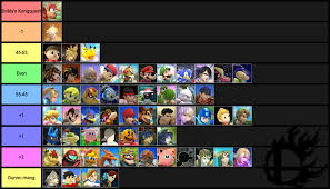 17 Punctual Ultimate Matchup Chart