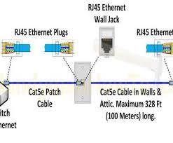 cat6 connector wiring diagram professional cat6 faceplate wiring cat6 connector wiring diagram professional cat6 faceplate wiring diagram gallery wiring diagram database rh karynhenleyfiction