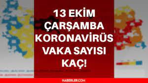 Son Dakika: Bugünkü vaka sayısı açıklandı mı? 13 Ekim 2021 koronavirüs  tablosu yayınlandı mı? Türkiye'de bugün kaç kişi öldü? Bugünkü Covid tablosu!  - Haberler