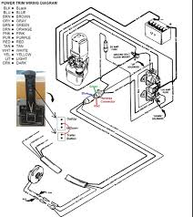 Astounding outboard power trim solenoid wire diagram for starter