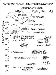 Xkcd Venn Diagram Circuit Diagram Xkcd Wiring Diagram Detailed