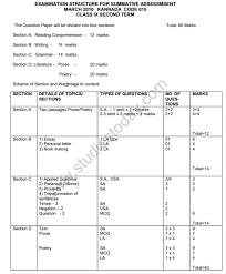 Cbse Class 9 Kannada Syllabus Latest Syllabus For Languages