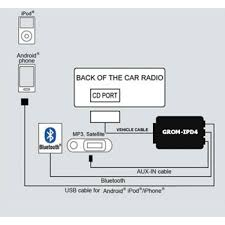 fiat alfa blaupunkt android and iphone ipod car kit ipod iphone ipad integration via usb