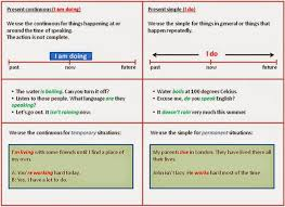 Session 6: Present Continuous vs Present Simple (questions and ...