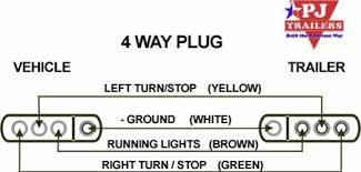4 way trailer wiring diagram 4 image wiring diagram trailer wiring diagrams on 4 way trailer wiring diagram