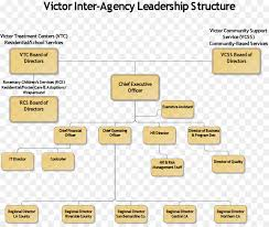 Bubble Organizational Chart Text Bubble Png Download 1014 845 Free Transparent