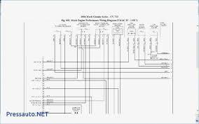 mack truck fuse box diagram whatisadvertising me 2000 mack truck wiring diagram wire brilliant fuse
