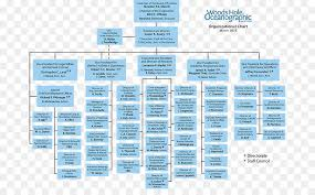 Background For Organizational Chart Business Background