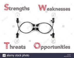 marketing theory strengths weaknesses opportunities threats and stock photo marketing theory strengths weaknesses opportunities threats and light bulb tactics solution