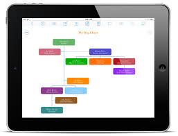 Org Chart Software For Mac Org Chart Maker Online Help