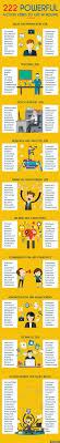 Best 25 High School Resume Ideas On Pinterest High School Life