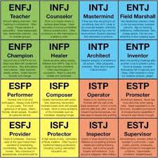 infj personality infj personality type bella the blonde