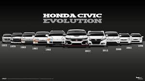 Honda Civic Design Evolution 10 Generation Civic Centerfold Is An Awesome Honda History