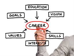 Career Guidance Articles Career Counseling Articles