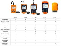 Actron Cp9670 Obd Ii Can Scan Tool Review Obd Advisor