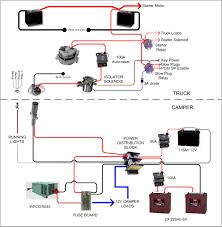 7 way trailer rv plug diagram ajs truck center within 30 amp 7 Rv Wiring Diagram typical rv wiring diagram adorable 30 amp rv 7 plug wiring diagram