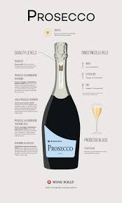 Prosecco Light Blue Label The Prosecco Wine Guide Drink Better Wine Folly