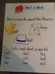 Short Vowel Anchor Chart Polka Dots Teaching Tots