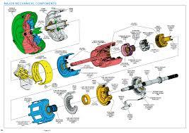 Transmission Rebuild Guide 700r4 4l60e 4l65e Manuals