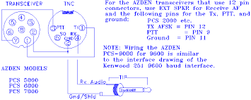 midland cb mic wiring diagram wiring diagram and schematic design microphone wiring diagram diagrams and schematics k40grant jpg