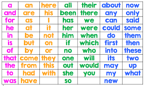 Sight Words Lessons Tes Teach