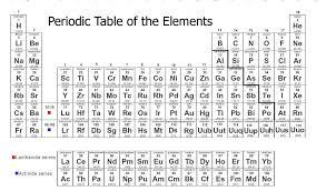 free printable periodic table of elements loving printable