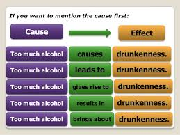 cause and effect essay on alcoholism cause and effect essay on alcoholism other words it is very cause and effect essay on alcoholism easy to do