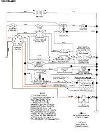 lawn mower wiring harness wiring diagram library walker mower wiring harness simple wiring diagram