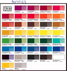 Atelier Acrylic Colour Chart Basics Color Chart Liquitex Acrylic Paint Color Mixing