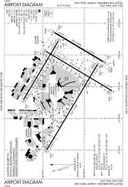 Jfk Airport Taxiway Chart How Does An Airline Pilot Bring His Plane After Landing From