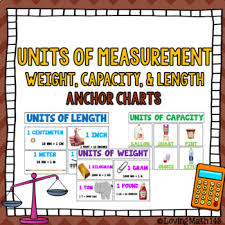 Units Of Measurement Anchor Chart