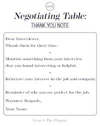 After Interview Thank You Letter Template Destinscroises Info