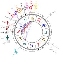 Astrology And Natal Chart Of Michelle Trachtenberg Born On