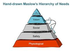Blank Maslow Hierarchy Needs Chart Editable Powerpoint Teplates Maslows Hierarchy Of Needs