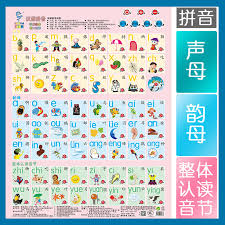 The international phonetic alphabet (ipa) is very important for learners of english because english is not a phonetic language. Usd 13 77 Learn Chinese Phonetic Sound Mother Rhythm Mother Overall Recognition Syllable Table Sound Wall Chart Full First Grade Sound Alphabet Wholesale From China Online Shopping Buy Asian Products Online