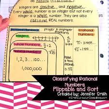 Real Numbers Venn Diagram Rational Numbers Venn Diagram Worksheet Lovely Real Number System